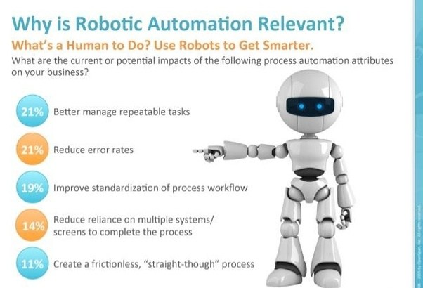 When Is The Right Time To Invest In Automation?
